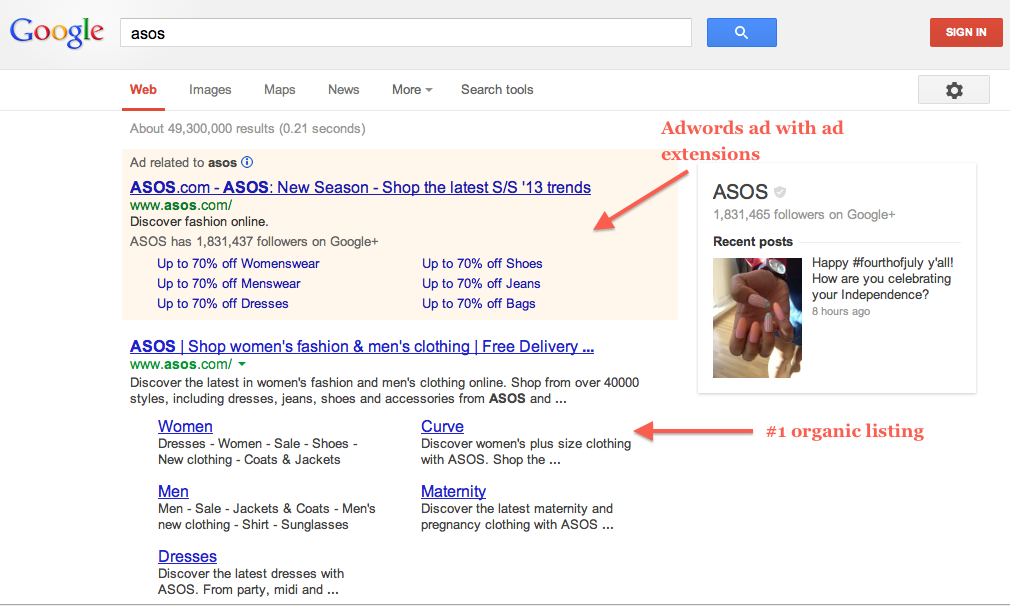 Search Engine Results Page Adwords Sponsored Ads