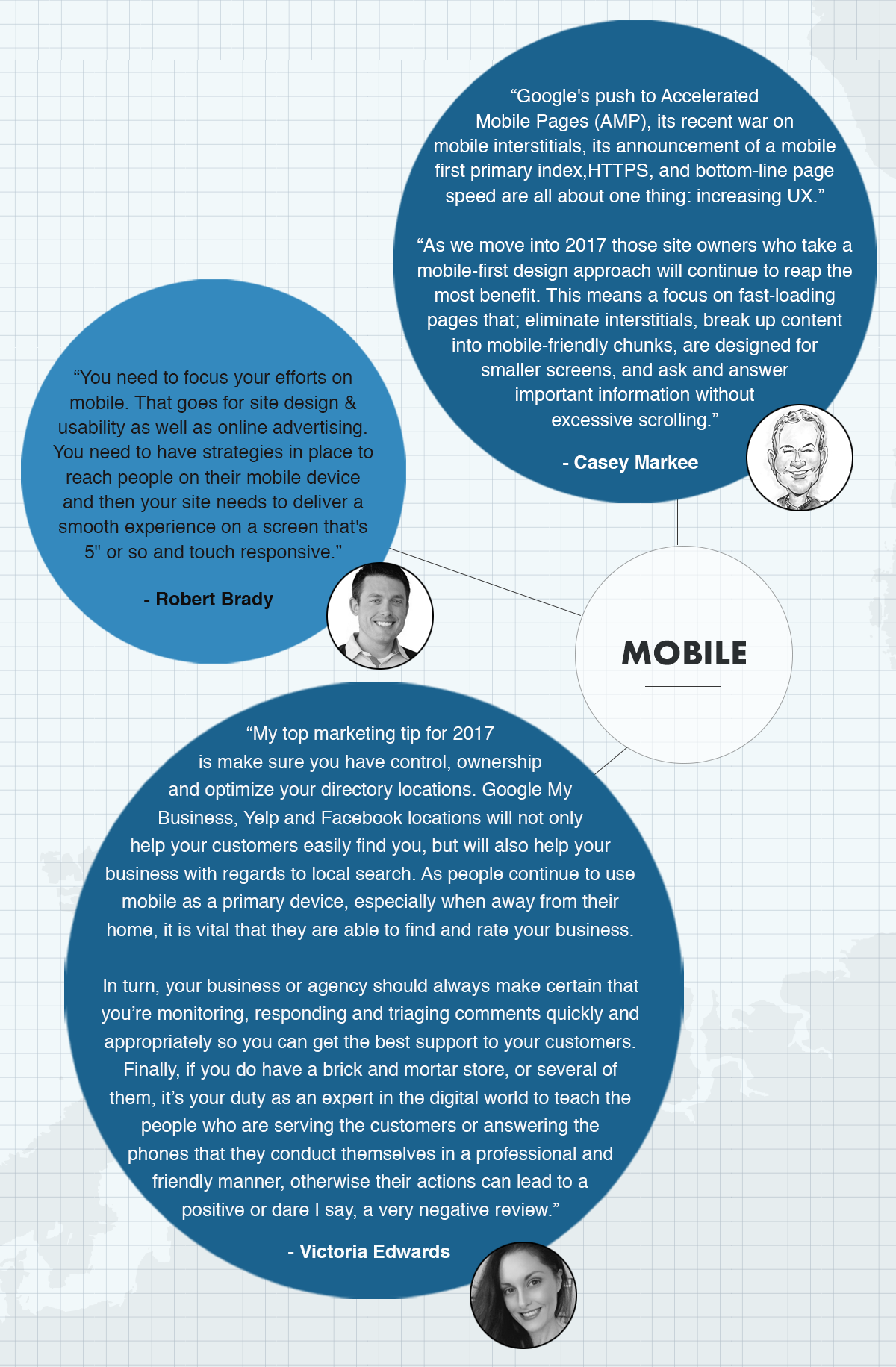 mobile marketing tips infographic