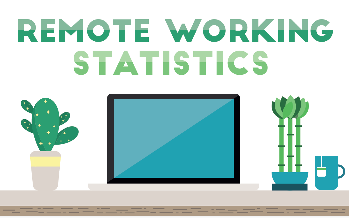 remote working statistics