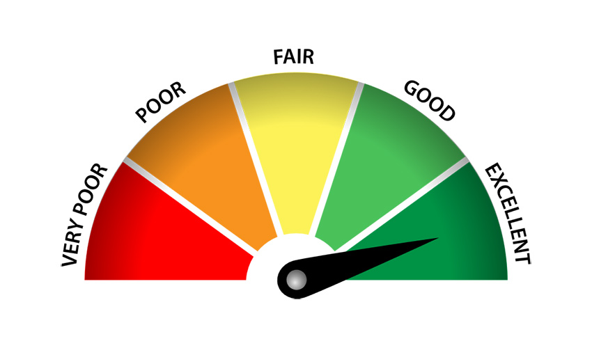 Rating meter from very poor to excellent