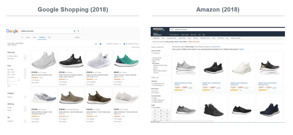 Google Shopping Amazon Shopping