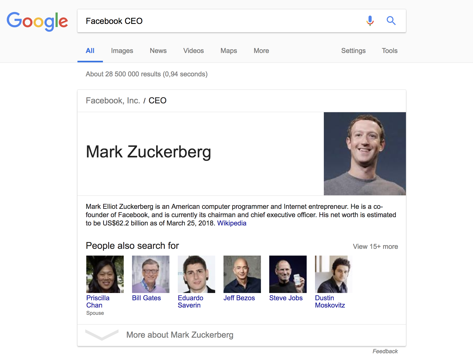 Marc-Zuckerburg-in-Google-related-search-entities